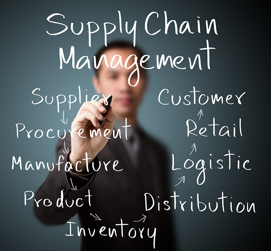 Supply Chain and Procurement